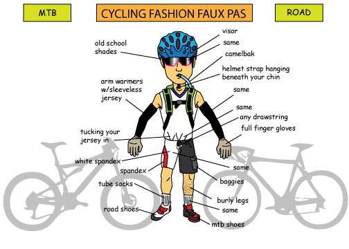 Cycling Fashion Faux Pas