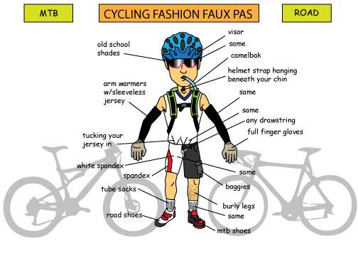 Avoiding Cycling Fashion Faux Pas Infinite Cycles Bike Shop