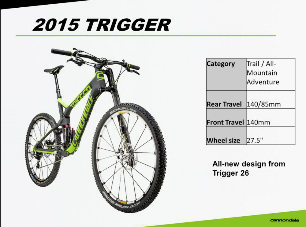 Cannondale Bikes 2015 Visit Cannondale s website to